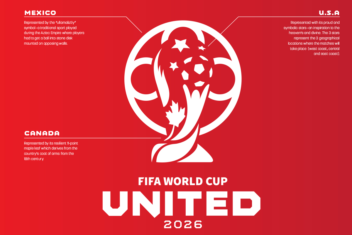 World Cup 2026 logo influence